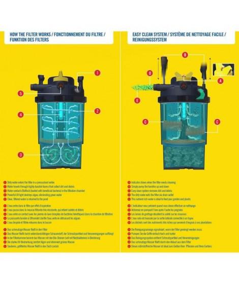 LAGUNA Filtre pressurisé Pressure-Flo 10000 - 18 W - Pour bassin